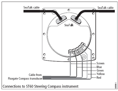 seatalk 1 wiring diagram with  on  likewise Garmin Wiring Harness additionally Uitleg Raymarine Fluxgate Kompas besides Nmea 2000 T Connector Wiring Diagram in addition