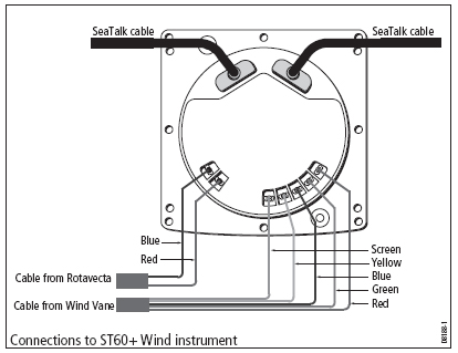 ST60+ wind transducer connection | Raymarine